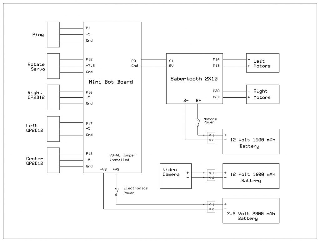 Wiring Diagram For Ansul System from annawiringdiagram.com