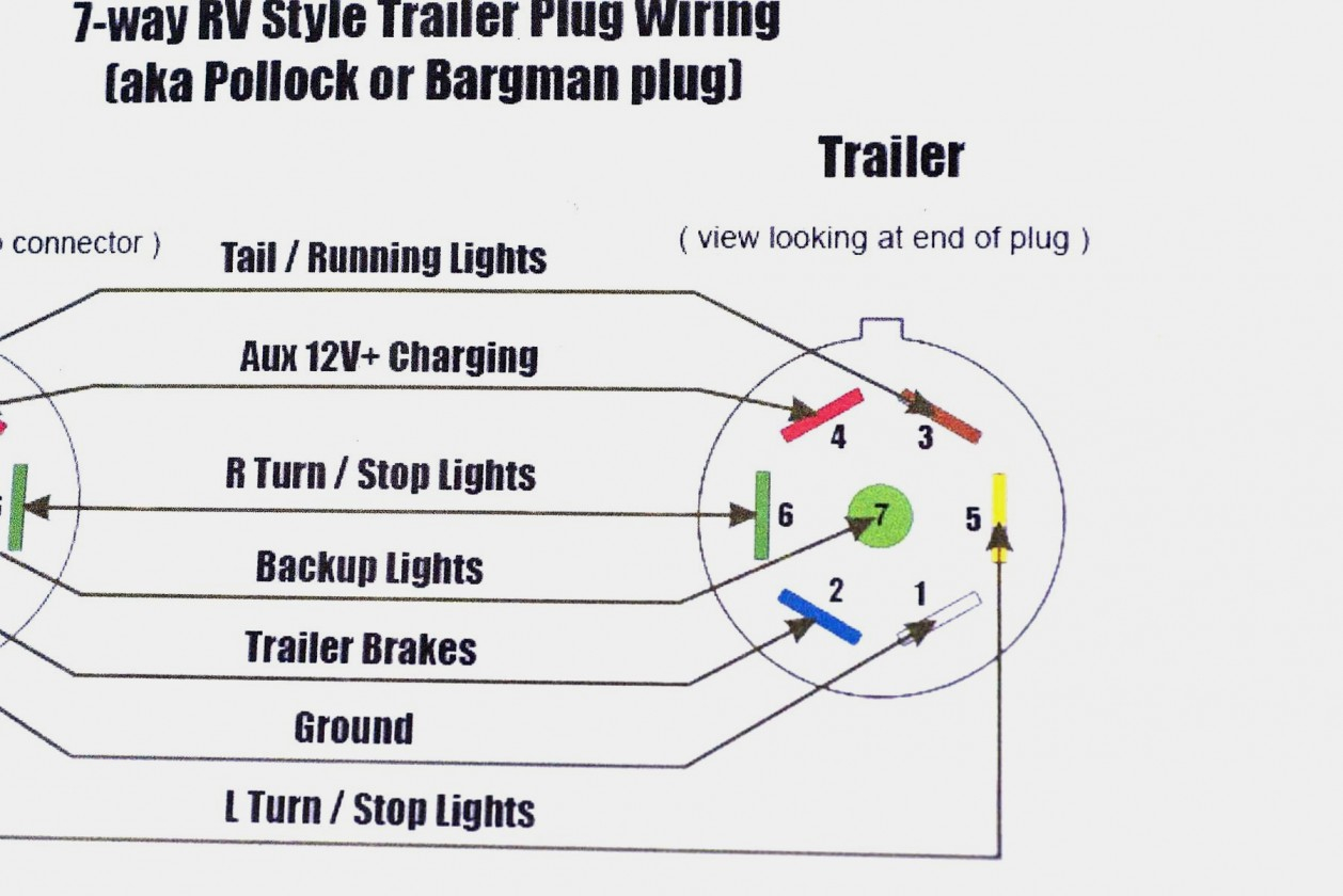 Hopkins Trailer Connector Wiring Diagram Wire Plug 5 Inside With 7 - Hopkins Trailer Connector Wiring Diagram