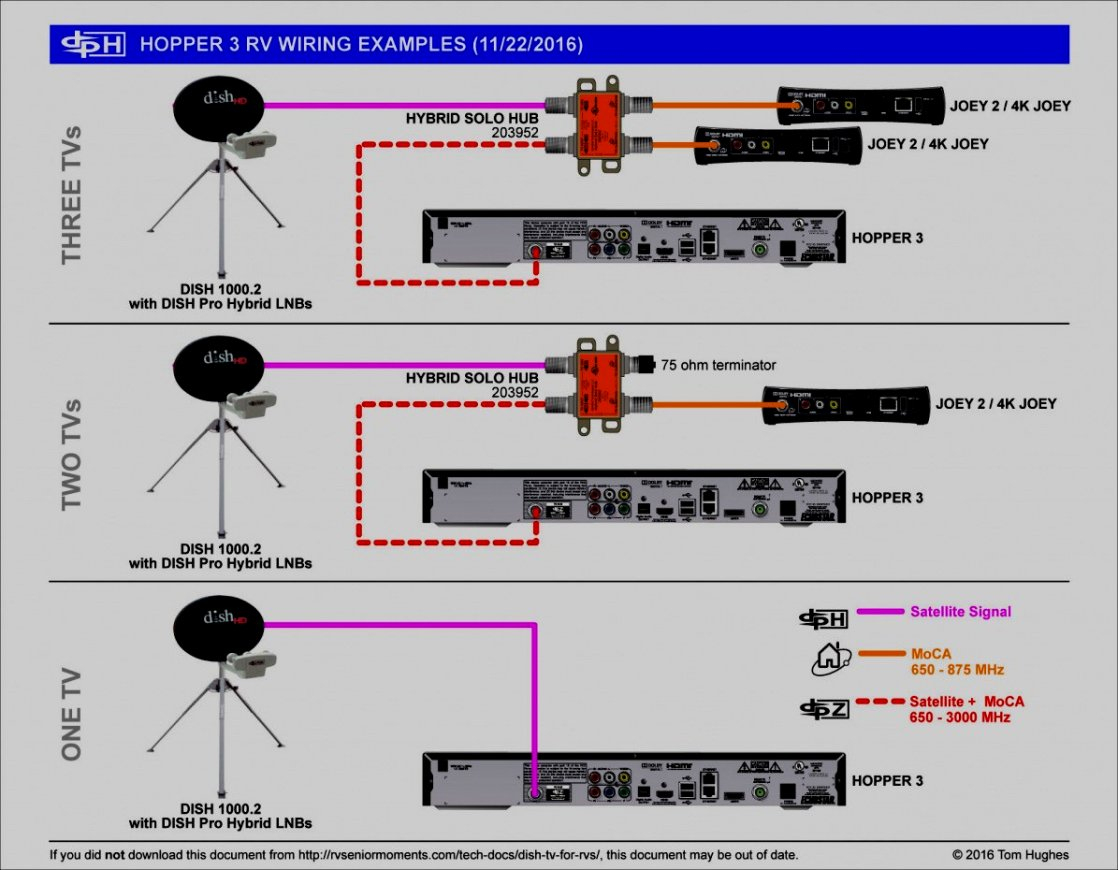 Hopper Home Wiring | Wiring Diagram - Rv Electrical Wiring Diagram