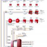 Horn Strobe Wiring Diagram   Coreyj.co •   Fire Alarm Horn Strobe Wiring Diagram