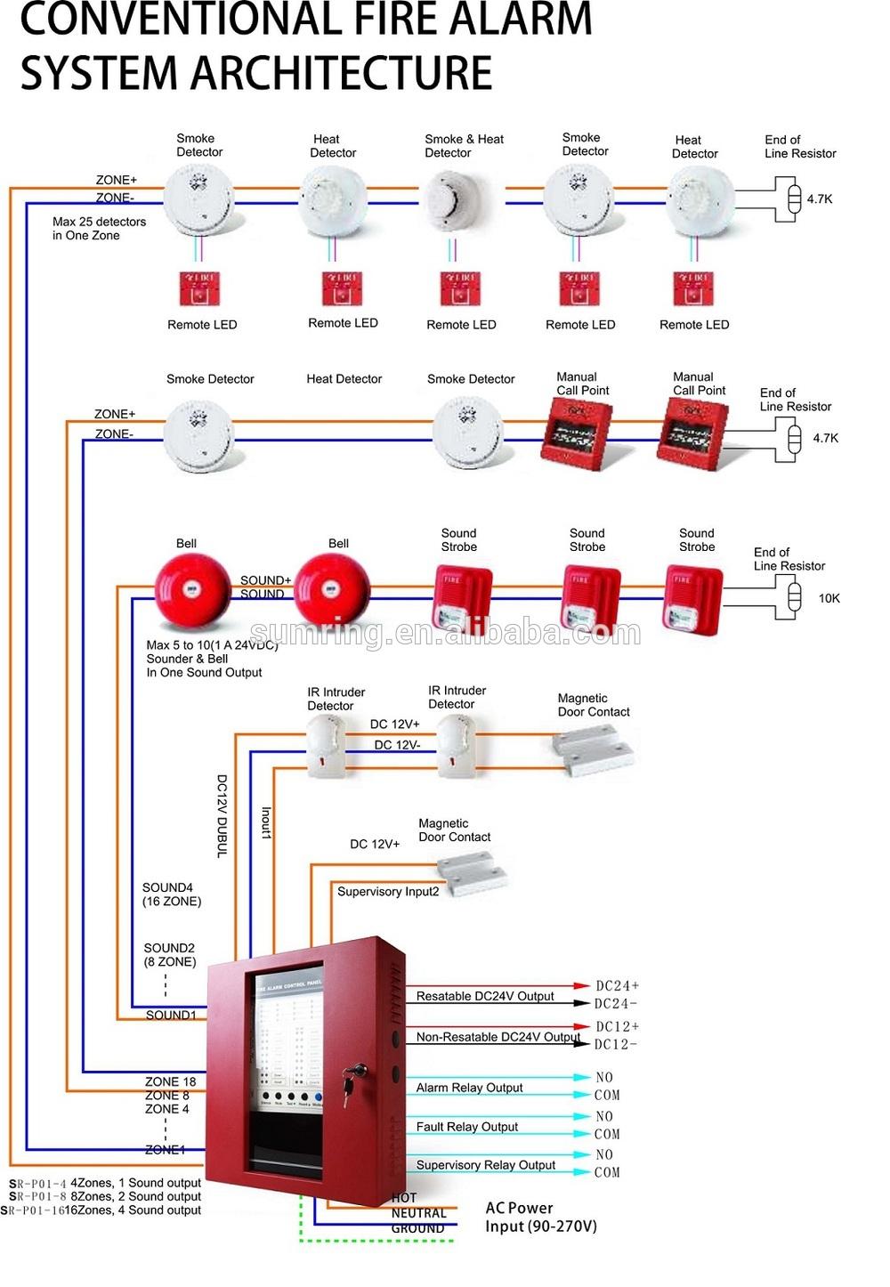 Horn Strobe Wiring Diagram - Coreyj.co • - Fire Alarm Horn Strobe Wiring Diagram