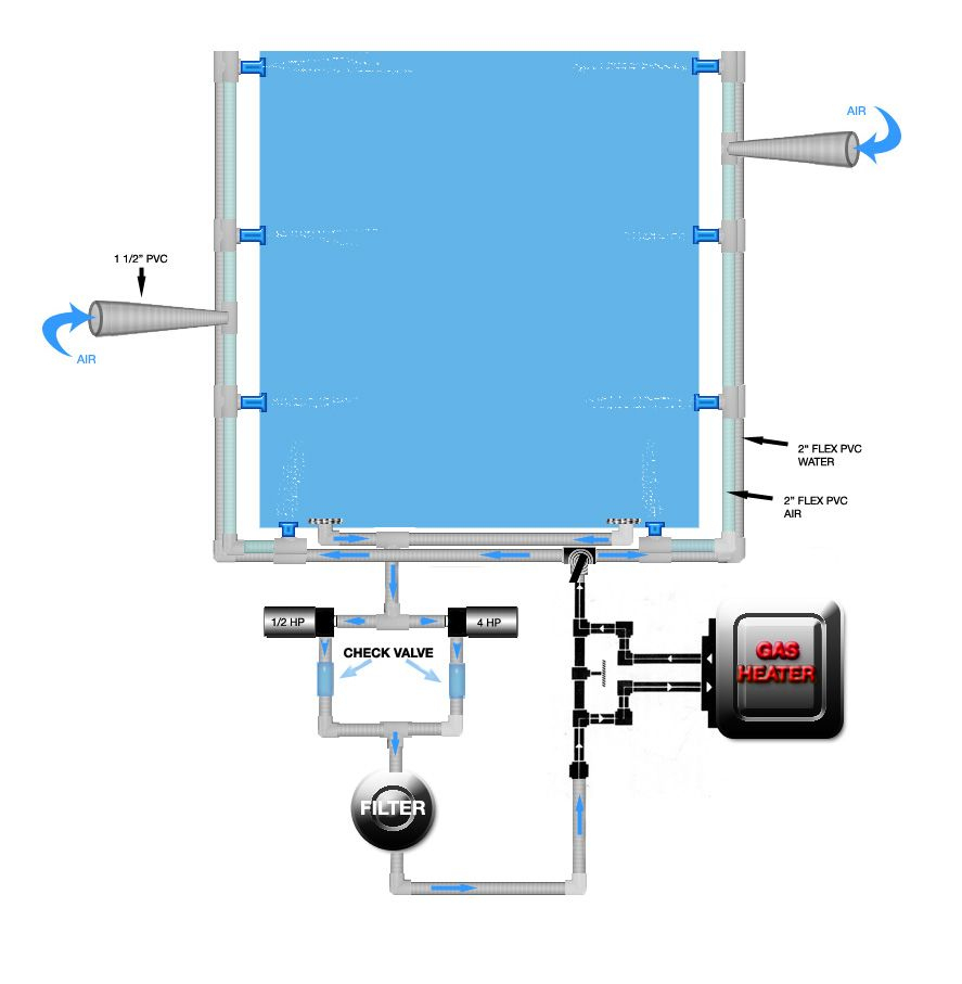 Hot Springs Spa Plumbing Diagram | Wiring Diagram - Hot Spring Spa Wiring Diagram