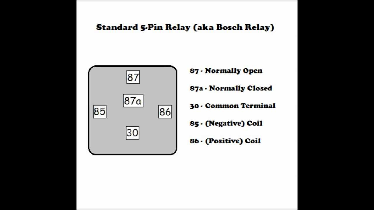 How A 5 Pin Relay Works - Youtube - 12V Relay Wiring Diagram 5 Pin