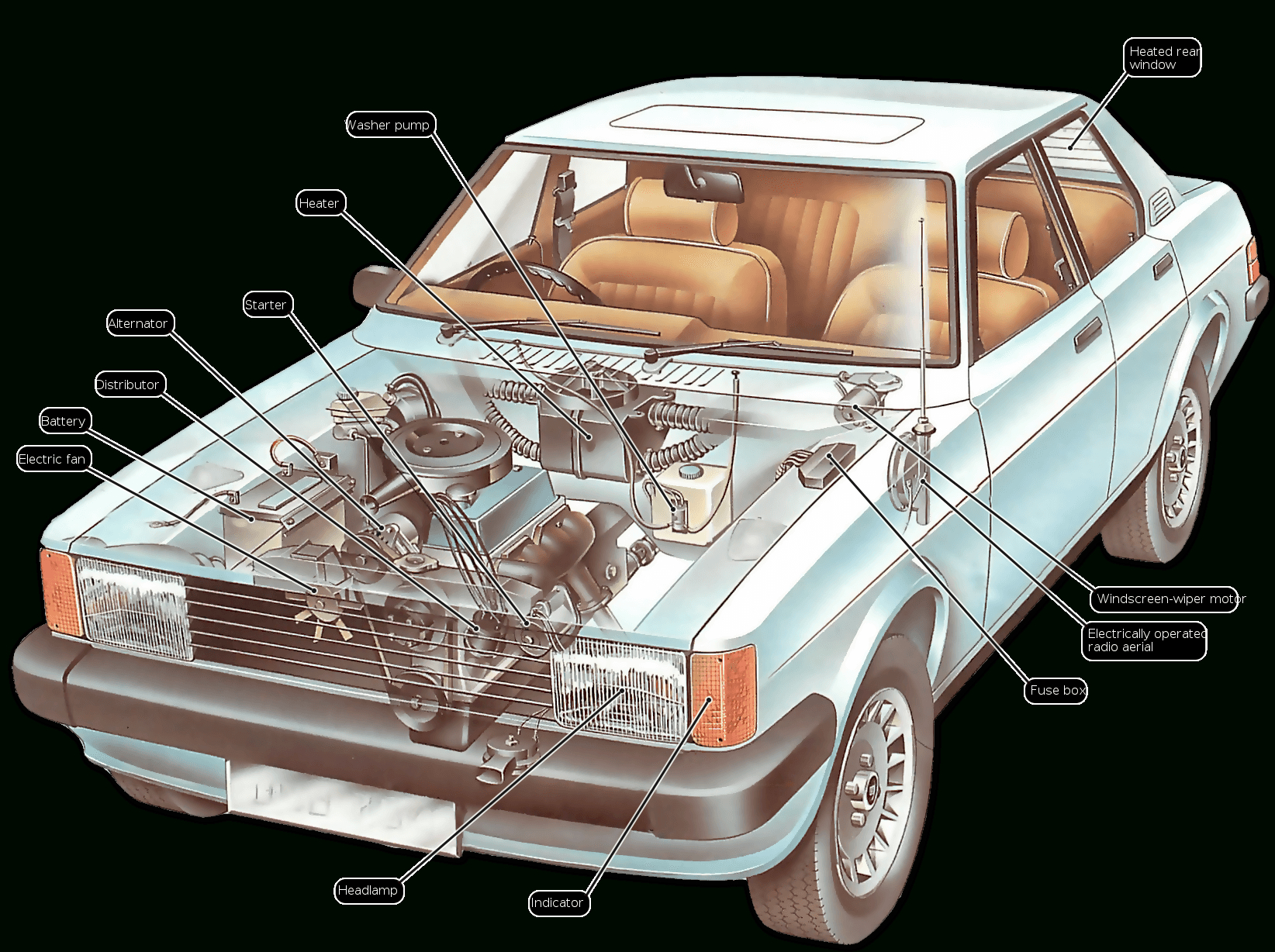 How Car Electrical Systems Work | How A Car Works - Automobile Wiring Diagram