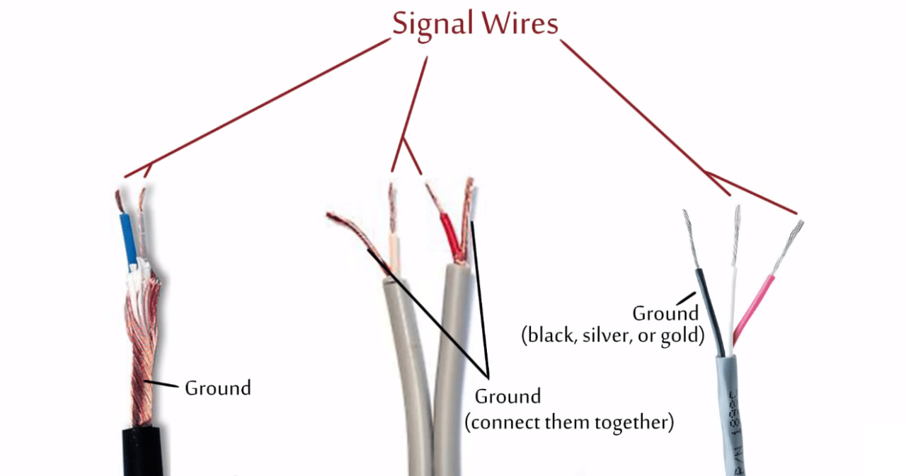 How To Hack A Headphone Jack - Headphone Wiring Diagram