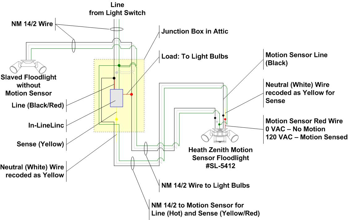 How To Install A Floodlight - Flood Light Wiring Diagram