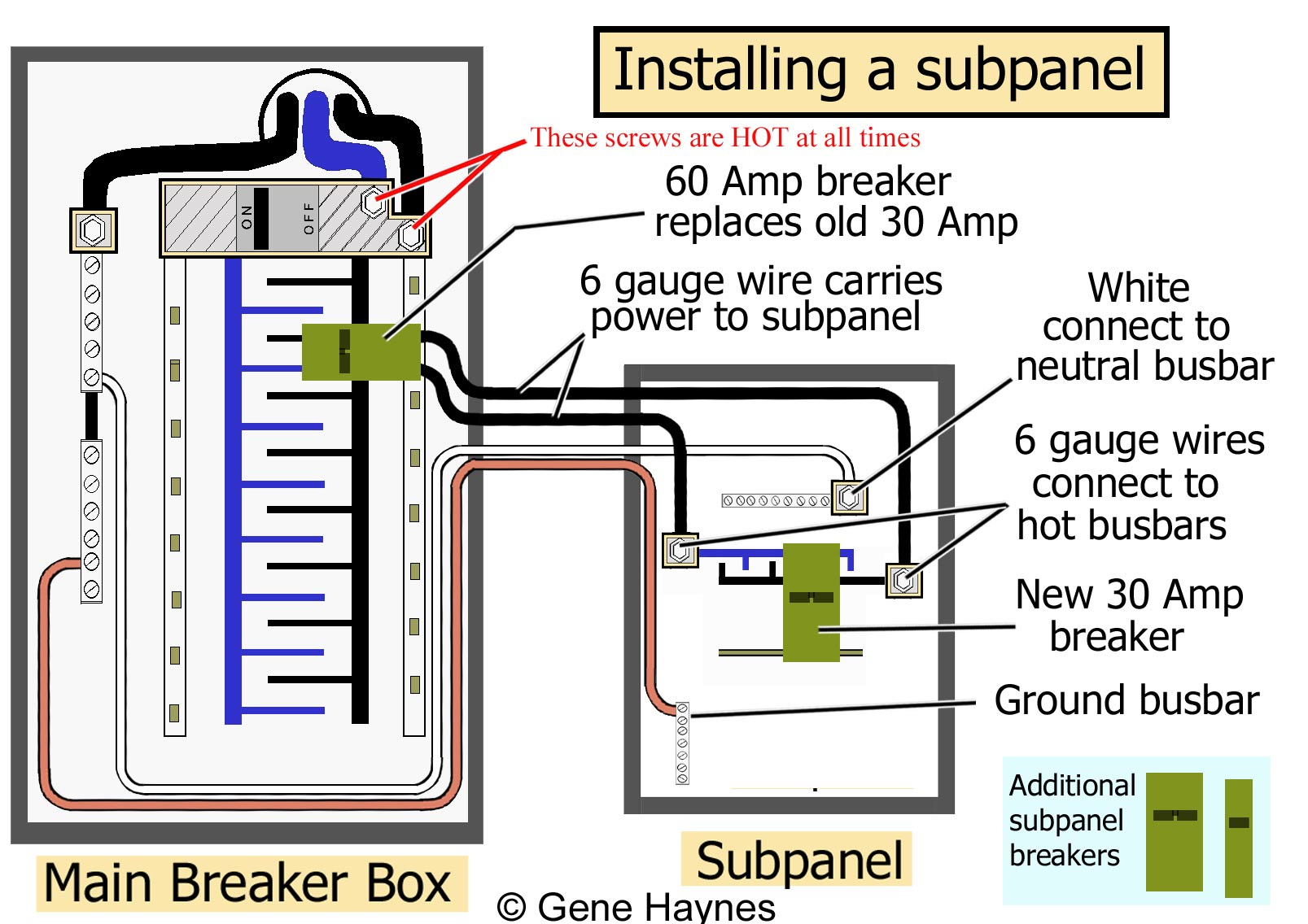 How To Install A Subpanel / How To Install Main Lug - 30 Amp Sub Panel Wiring Diagram