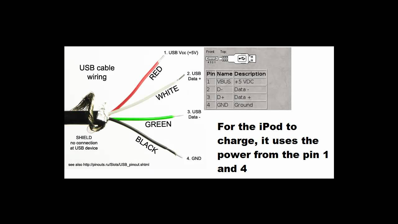 How To: Make An Adapter To Charge Apple Products With In-Compitable - Usb Cable Wiring Diagram