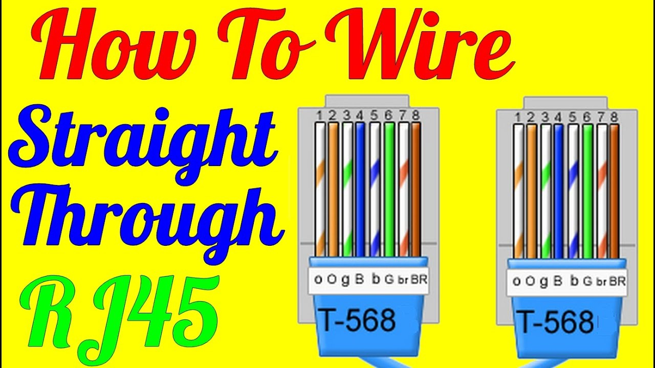 How To Make Straight Through Cable Rj45 Cat 5 5E 6 ( Wiring Diagram - Cat5 Wiring Diagram