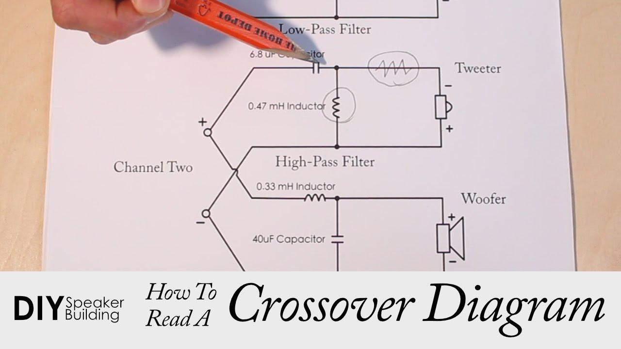 How To Read A Speaker Crossover Diagram | Diy Speaker Building - Youtube - Speaker Crossover Wiring Diagram