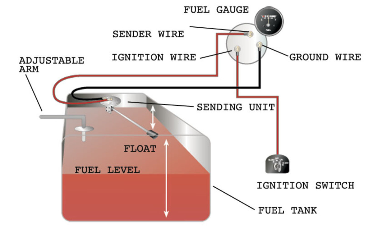 How To Test And Replace Your Fuel Gauge And Sending Unit - Sail Magazine - Fuel Gauge Sending Unit Wiring Diagram