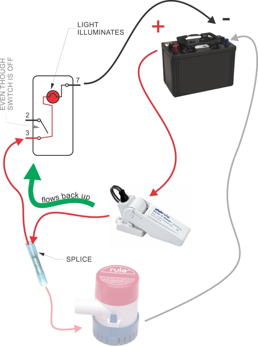 How To Wire A Bilge Pump | On-Off Bilge Switch | New Wire Marine - Bilge Pump Wiring Diagram