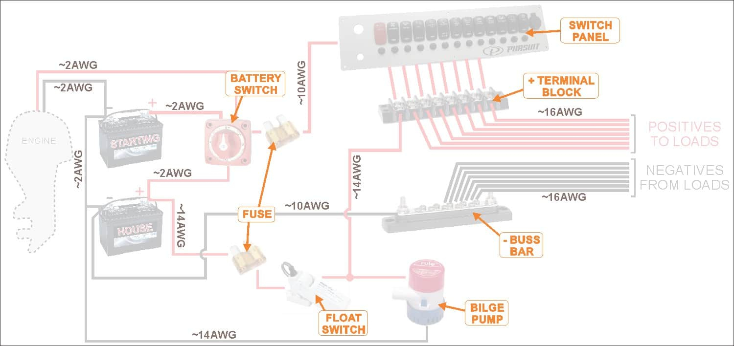 How To Wire A Boat | Beginners Guide With Diagrams | New Wire Marine - Boat Wiring Diagram