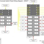 How To Wire A Boat Fuse Box | Wiring Diagram   Boat Fuse Panel Wiring Diagram