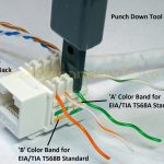 How To Wire A Cat6 Rj45 Ethernet Jack   Handymanhowto   Cat 6 Wiring Diagram For Wall Plates