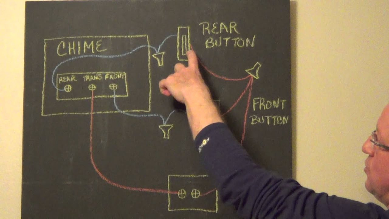 How To Wire A Transformer - How To Wire A Doorbell - Youtube - Doorbell Wiring Diagram