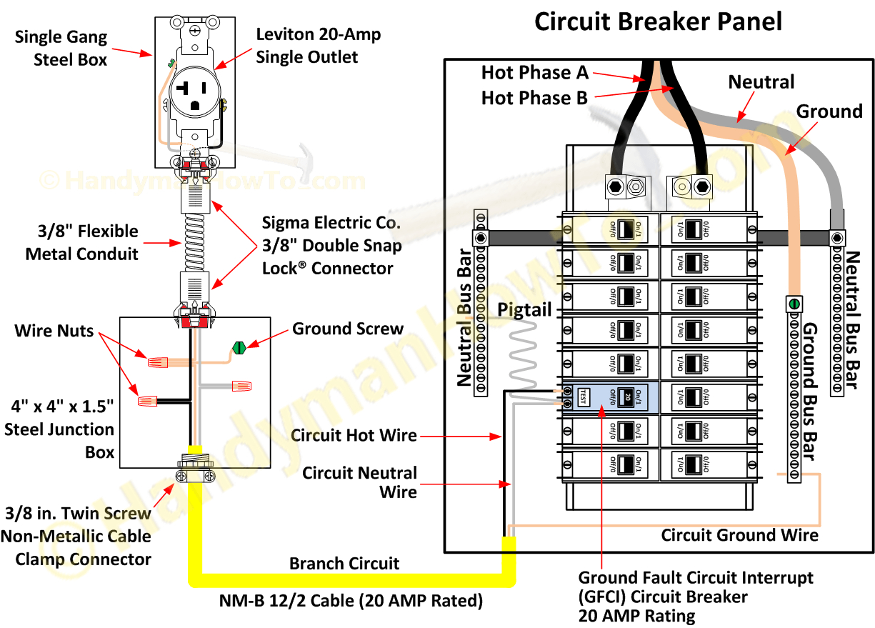 How To Wire An Electrical Outlet Under The Kitchen Sink: Outlet Wiring - Wall Outlet Wiring Diagram