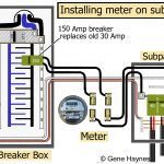 How To Wire Tankless Electric Water Heater   200 Amp Breaker Box Wiring Diagram