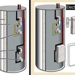 How To Wire Water Heater For 120 Volts   Electric Water Heater Thermostat Wiring Diagram