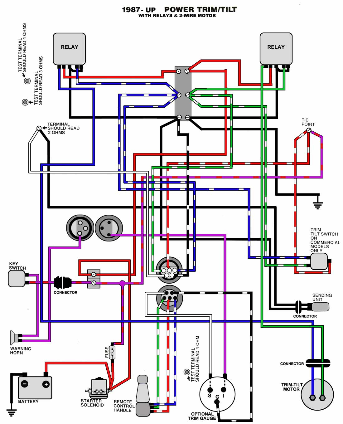 Hp Wiring Diagram | Wiring Library - Mercury Outboard Wiring Harness Diagram
