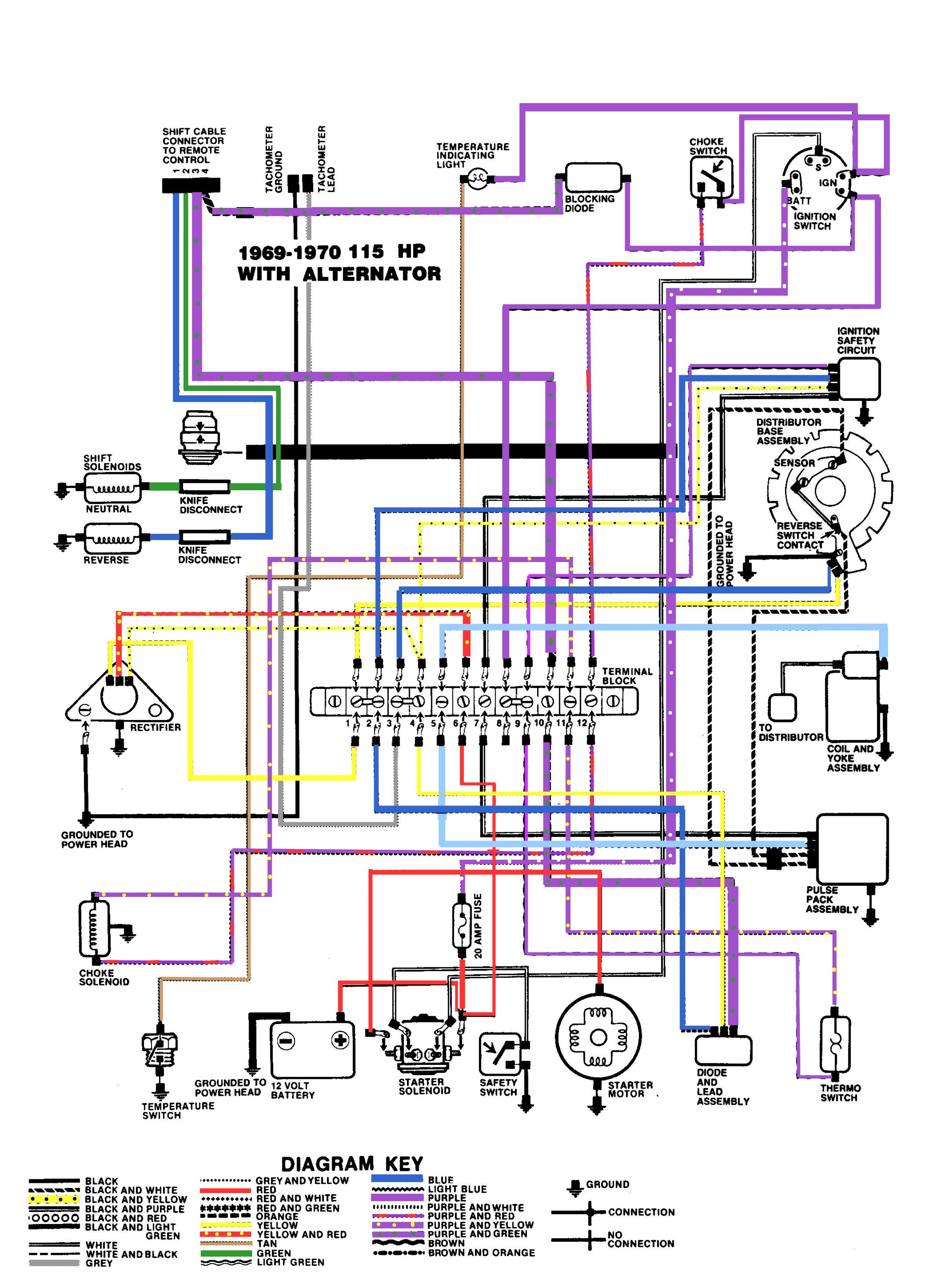 Hp Wiring Schematic | Wiring Diagram - Mercury Outboard Wiring Diagram Schematic