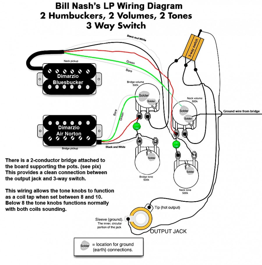 Humbucker Guitar Wiring Harness Diagram - Wiring Diagram Detailed - Pickup Wiring Diagram