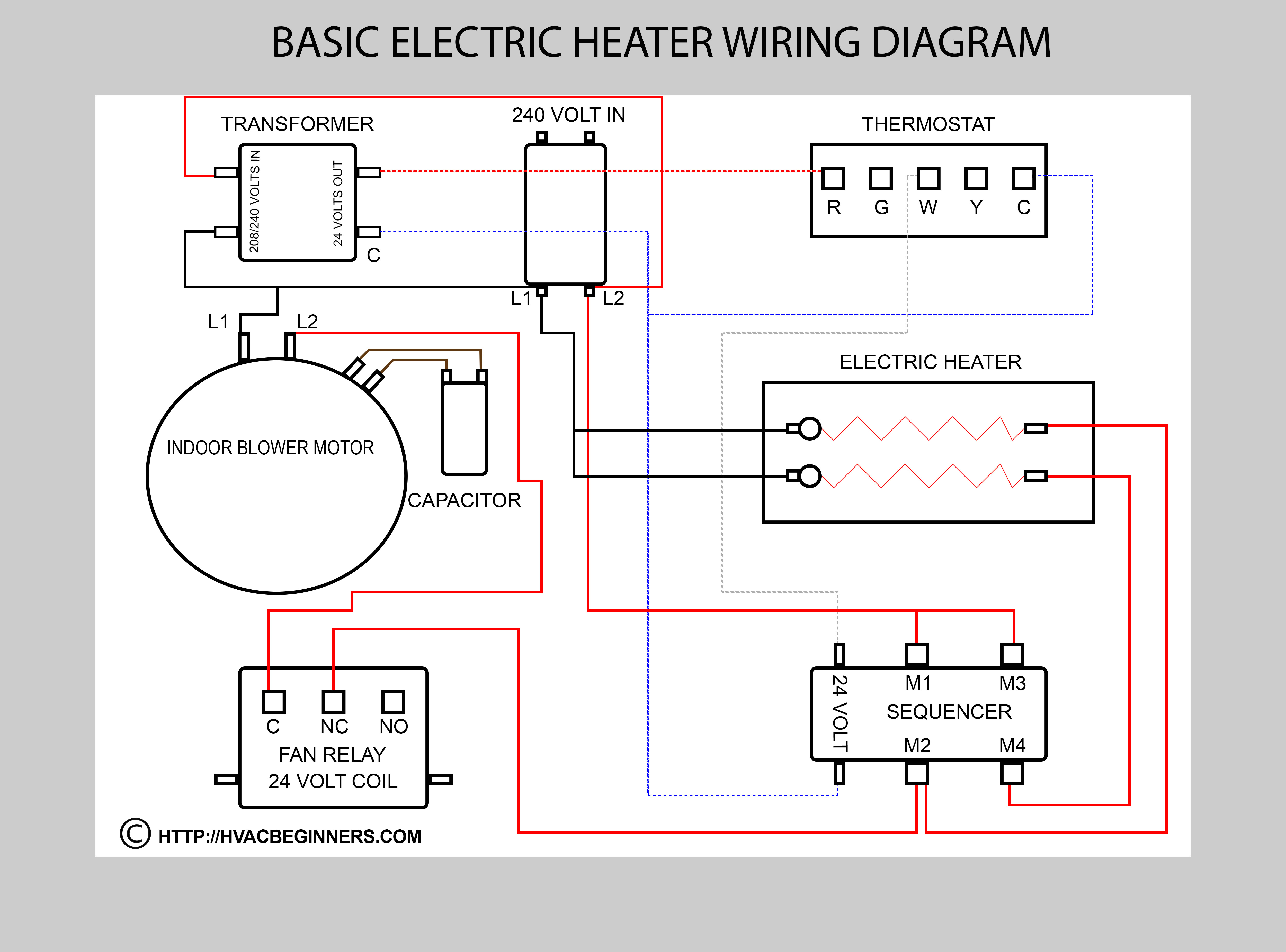 Hvac Training On Electric Heaters - Hvac Training For Beginners - Electric Furnace Wiring Diagram Sequencer