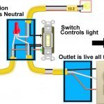Image Result For Electrical Outlet Wiring With Switch | Projects To   Switch Outlet Wiring Diagram