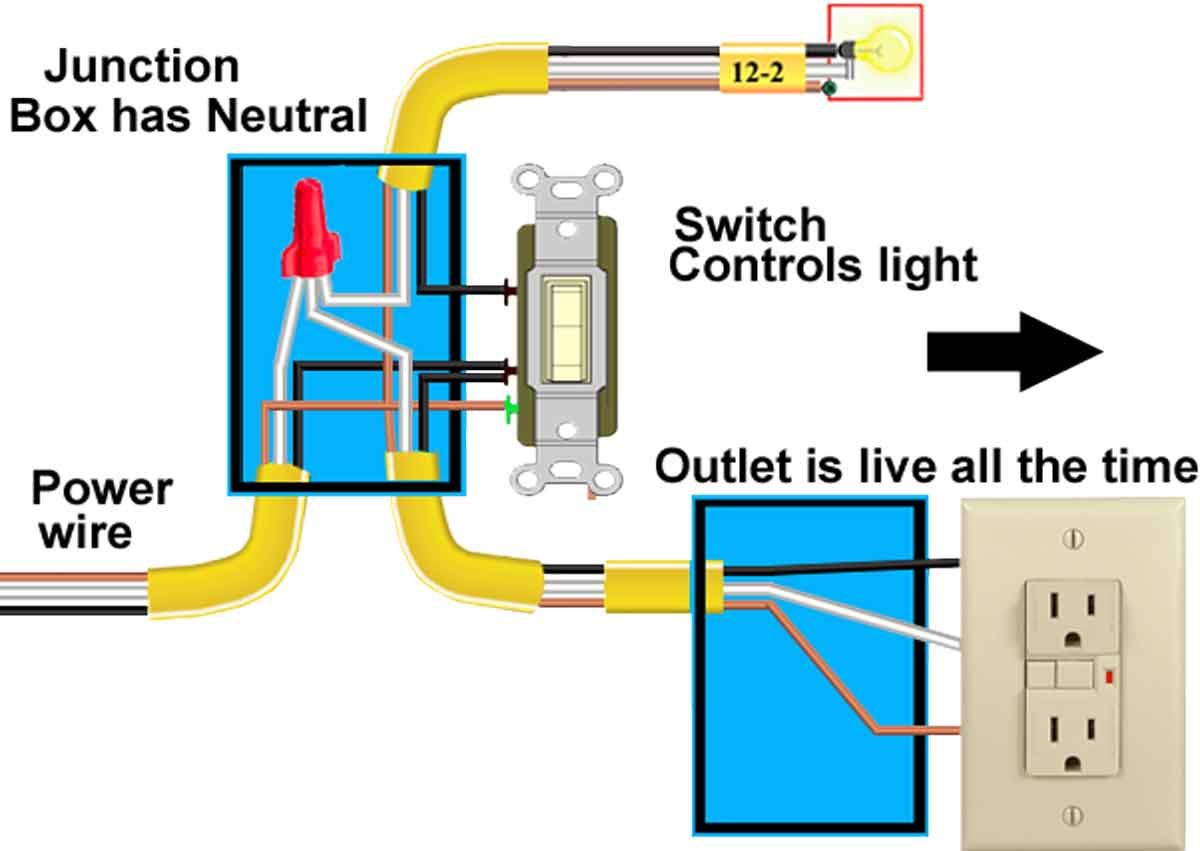 Image Result For Electrical Outlet Wiring With Switch | Projects To - Switched Outlet Wiring Diagram