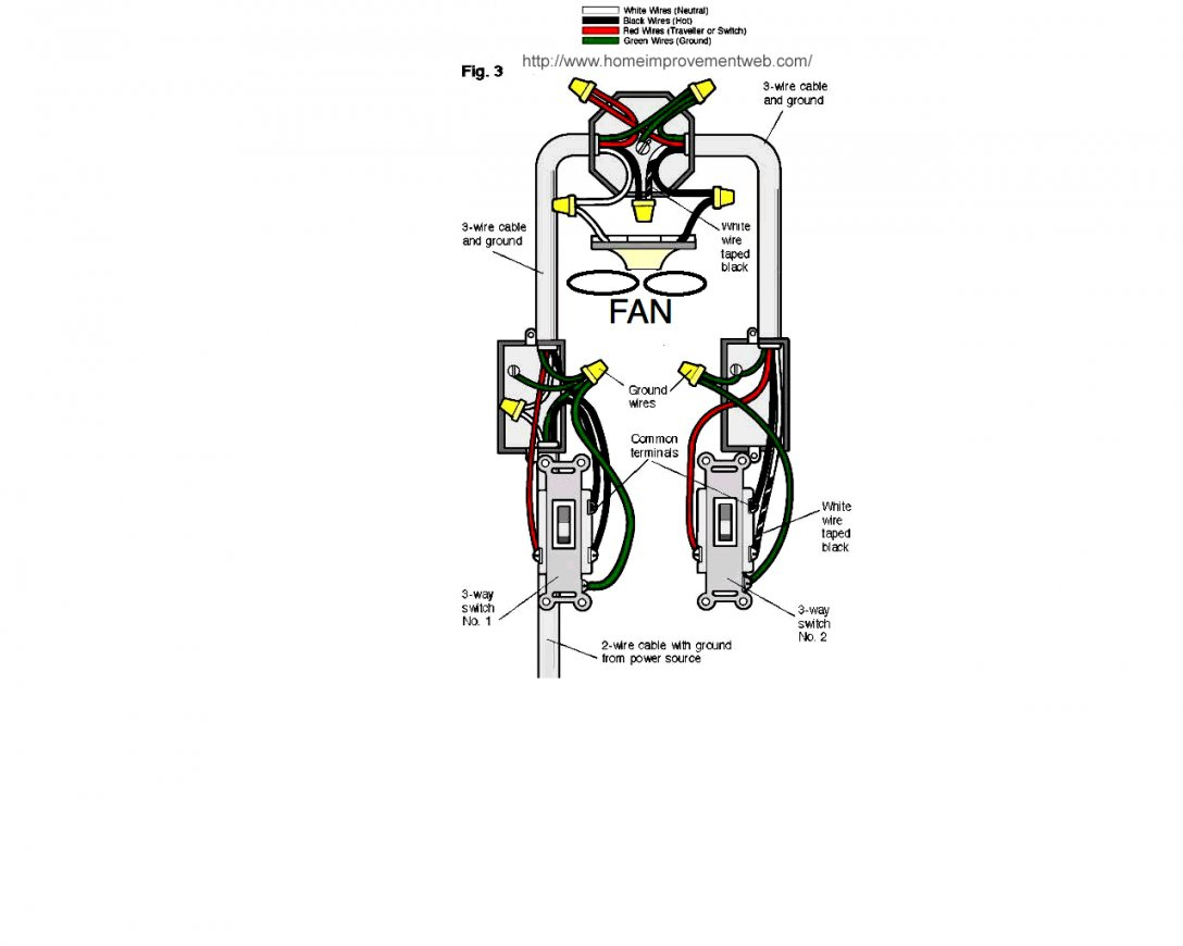 Images Of Wiring A Ceiling Fan With Two Switches Diagram How To Wire - Wiring A Ceiling Fan With Two Switches Diagram