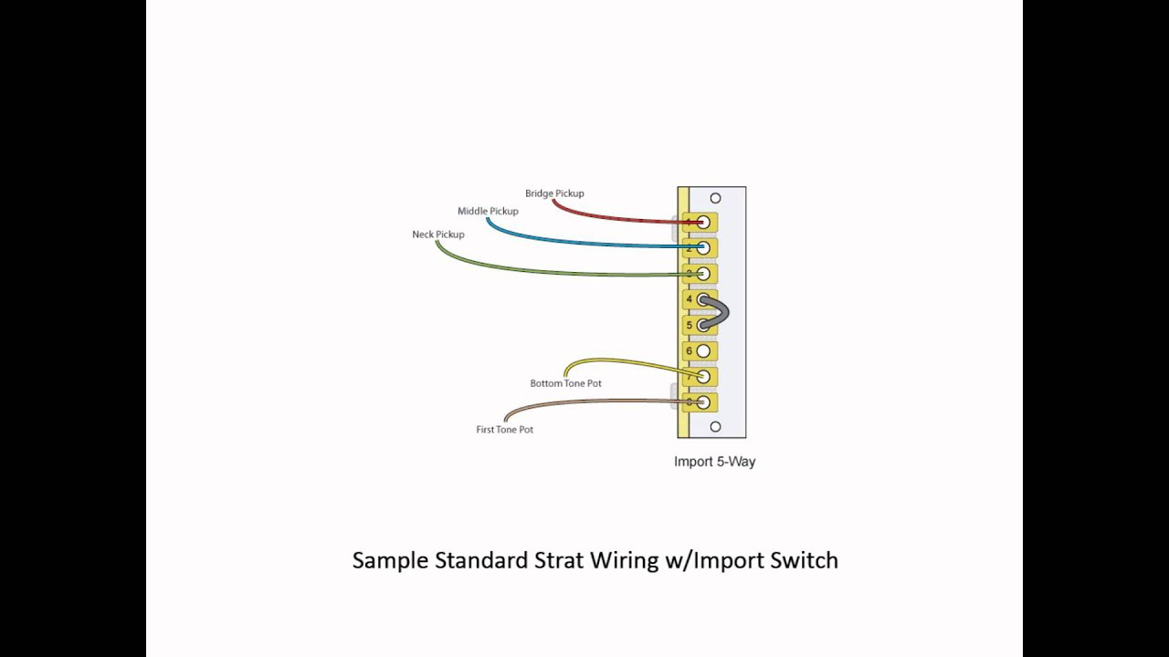 Import Versus Standard 5-Way Switches - Youtube - Import 5 Way Switch Wiring Diagram