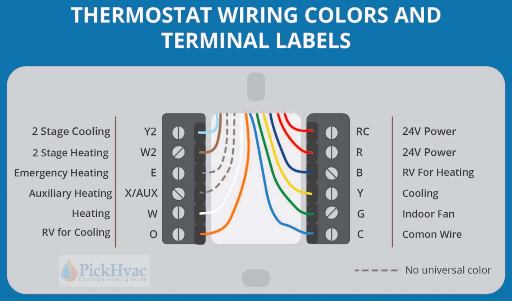 In-Depth Thermostat Wiring Guide For Homeowners - Goodman Aruf Air Handler Wiring Diagram