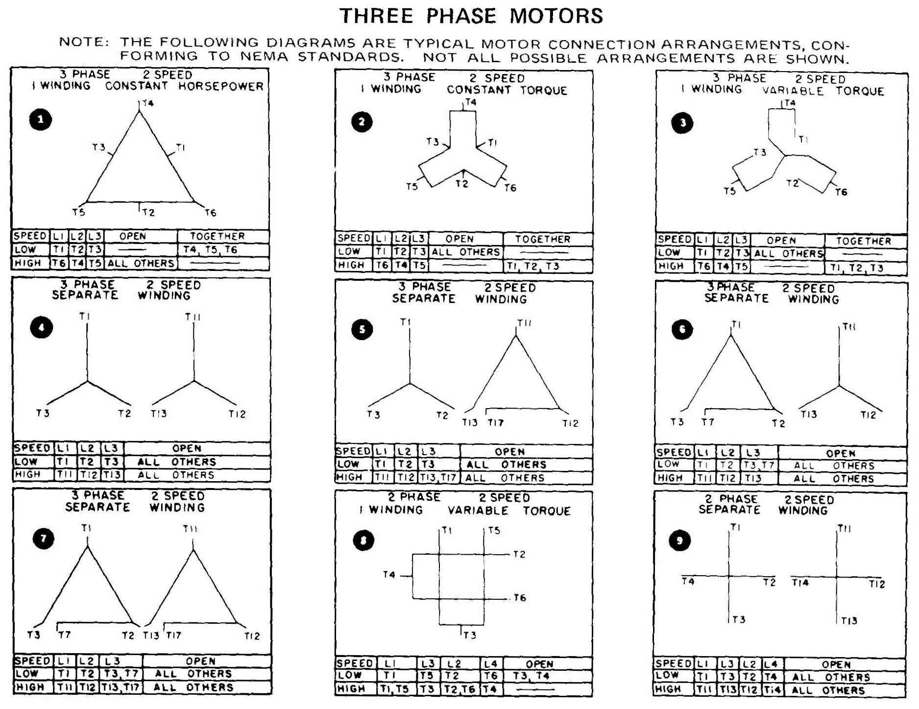 Industrial Motor Wiring - Wiring Diagrams Hubs - Motor Wiring Diagram