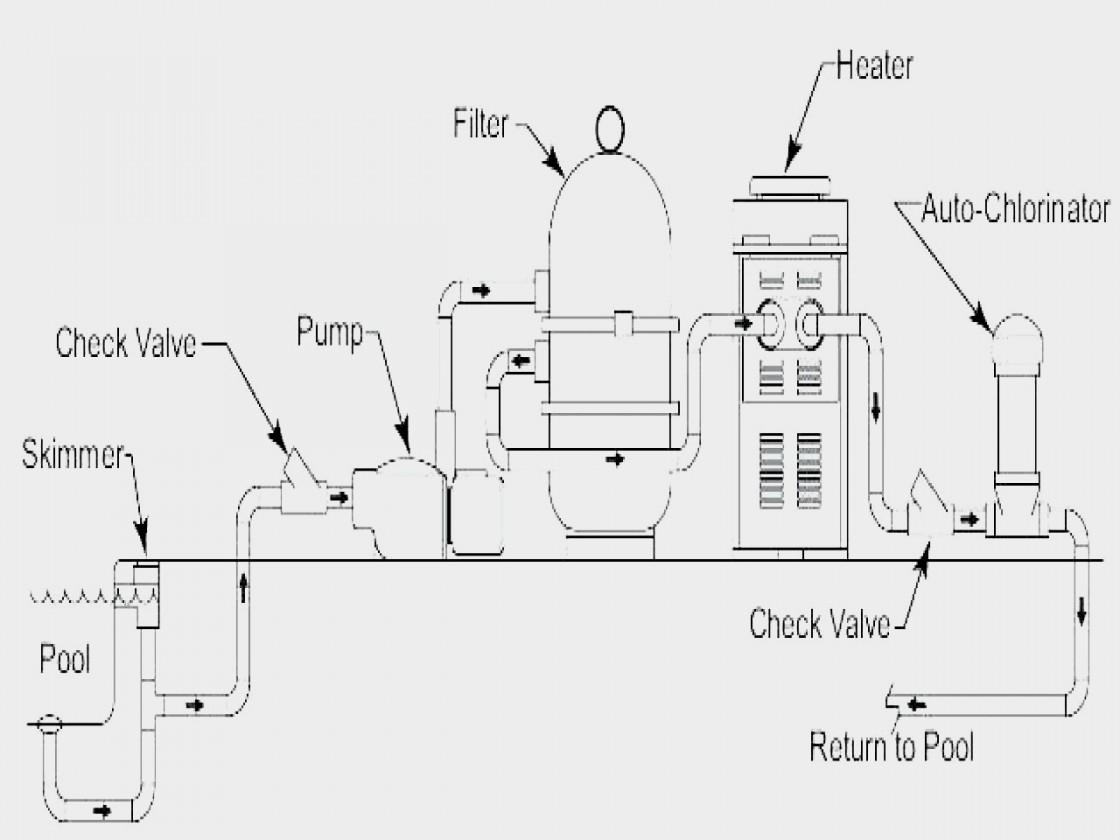 Inspirational Hayward Super Pump Wiring Diagram 115V How To Convert - Hayward Super Pump Wiring Diagram 115V