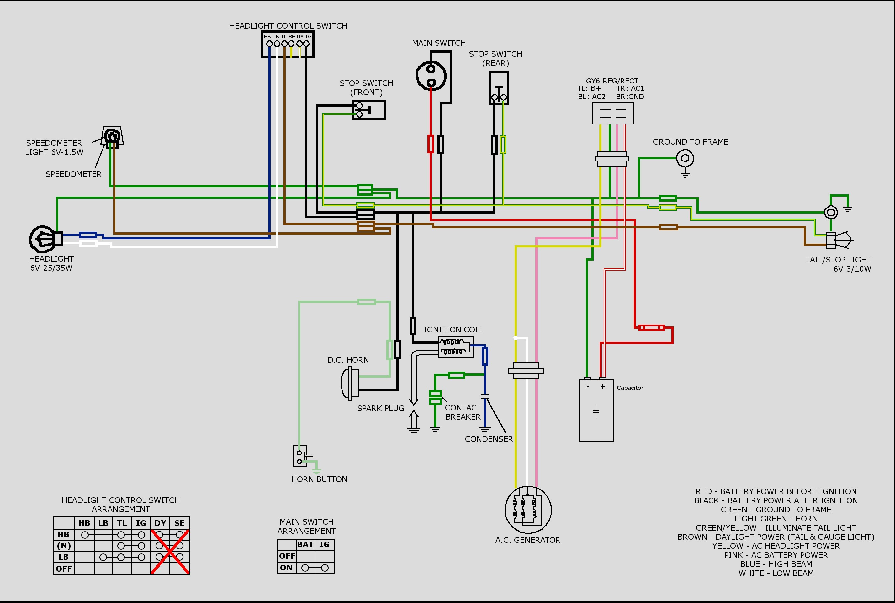 Inspirational Scooter Ignition Switch Wiring Diagram Arresting 3 - Scooter Ignition Switch Wiring Diagram