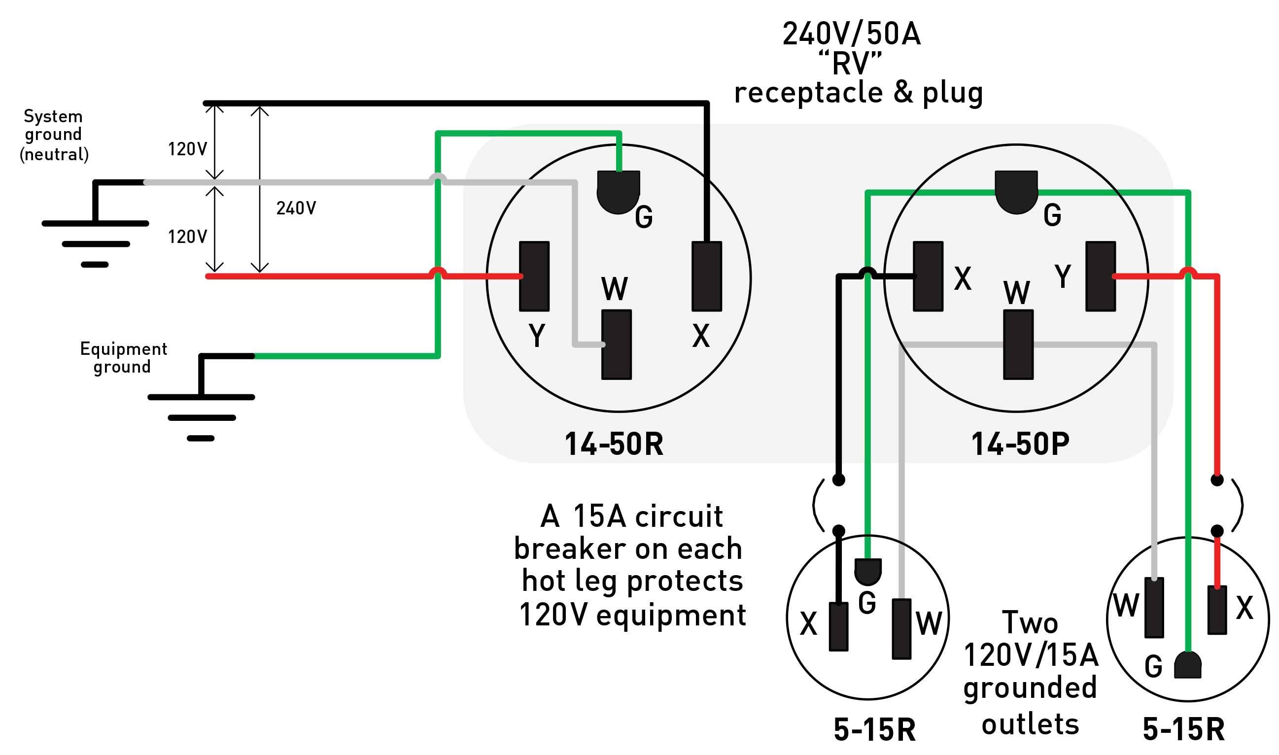 L14-20 Wiring Diagram from annawiringdiagram.com