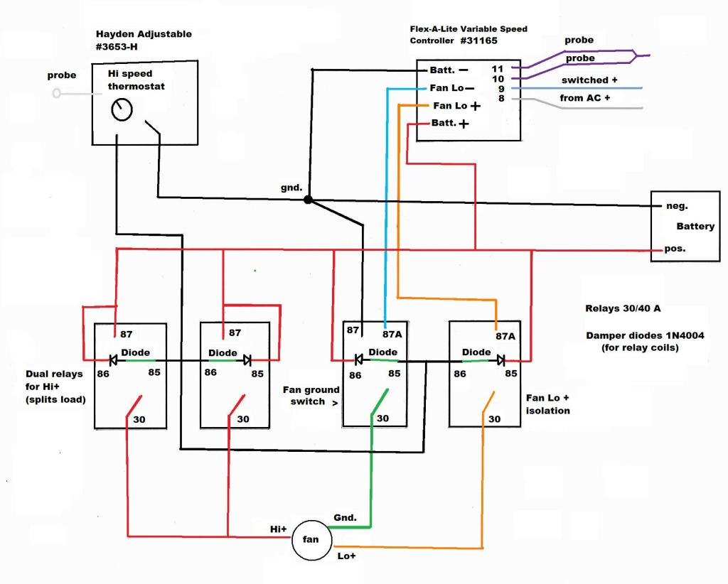 Installing Ceiling Fan Wiring - Wiring Diagram For Ceiling Fan