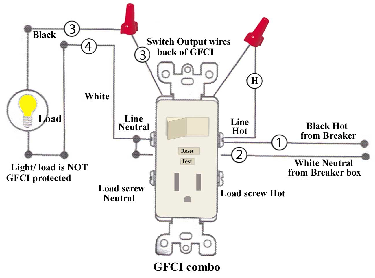 Installing Gfci Outlet Wiring Diagram - Wiring Diagrams Hubs - Multiple Outlet Wiring Diagram