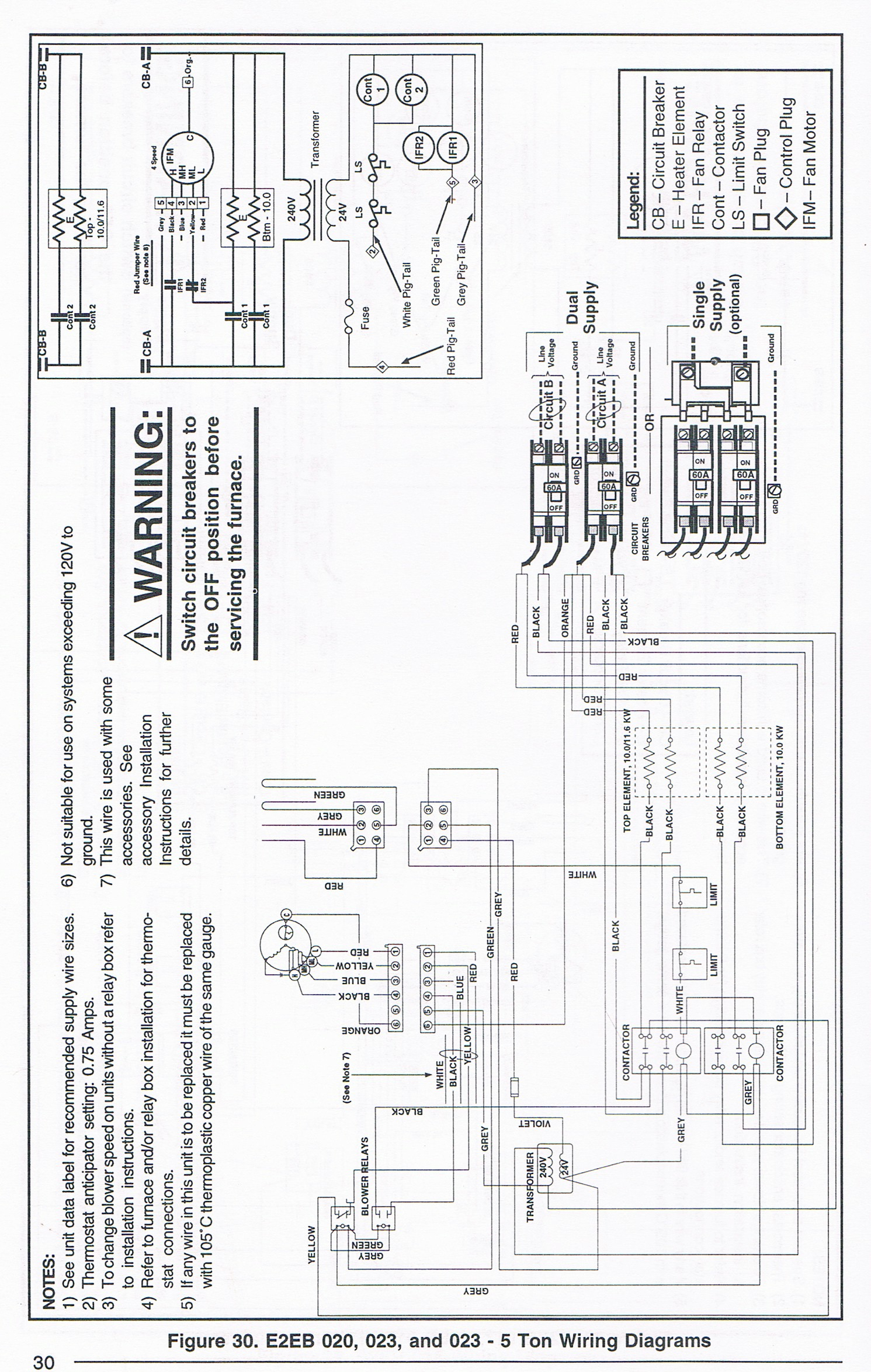 Intertherm Furnace Schematic - Wiring Diagram Explained - Wiring Diagram For Mobile Home Furnace