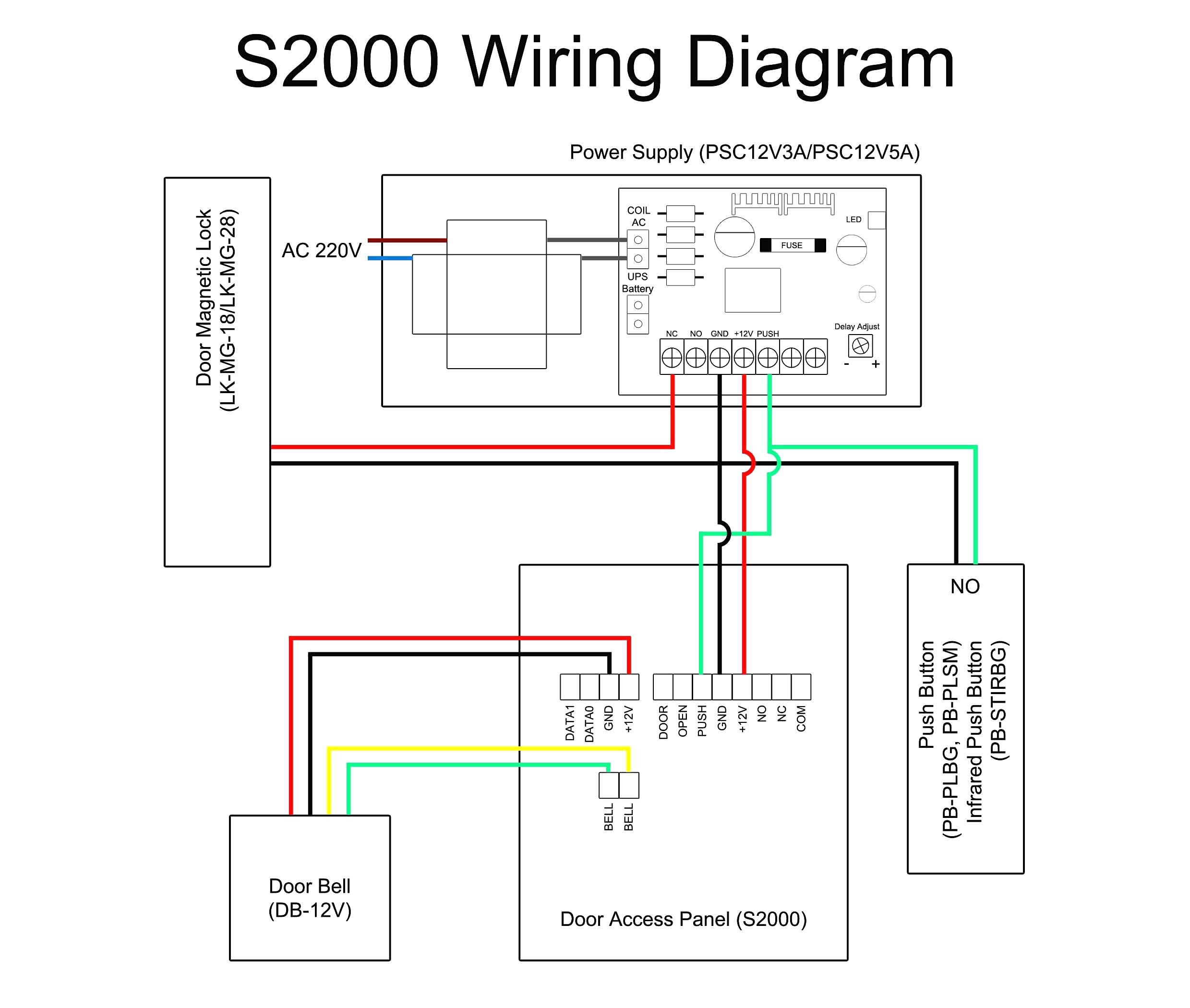 Ip Cameras Wire Diagram