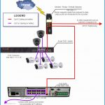 Ip Security Camera System Wiring Diagrams | Manual E Books   Poe Ip Camera Wiring Diagram