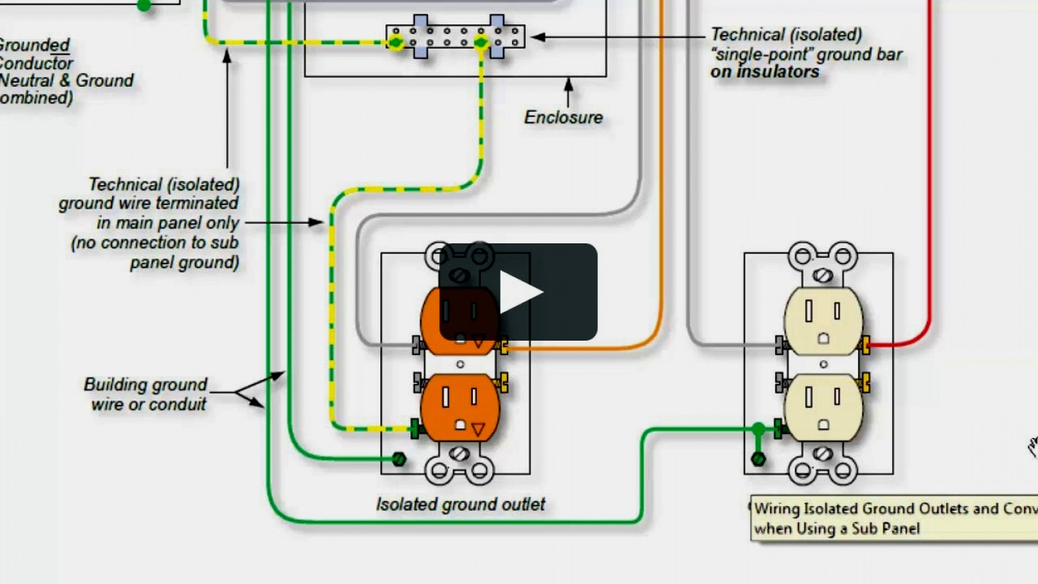 Isolated Ground Transformer Wiring Diagram | Wiring Diagram - Receptacle Wiring Diagram Examples
