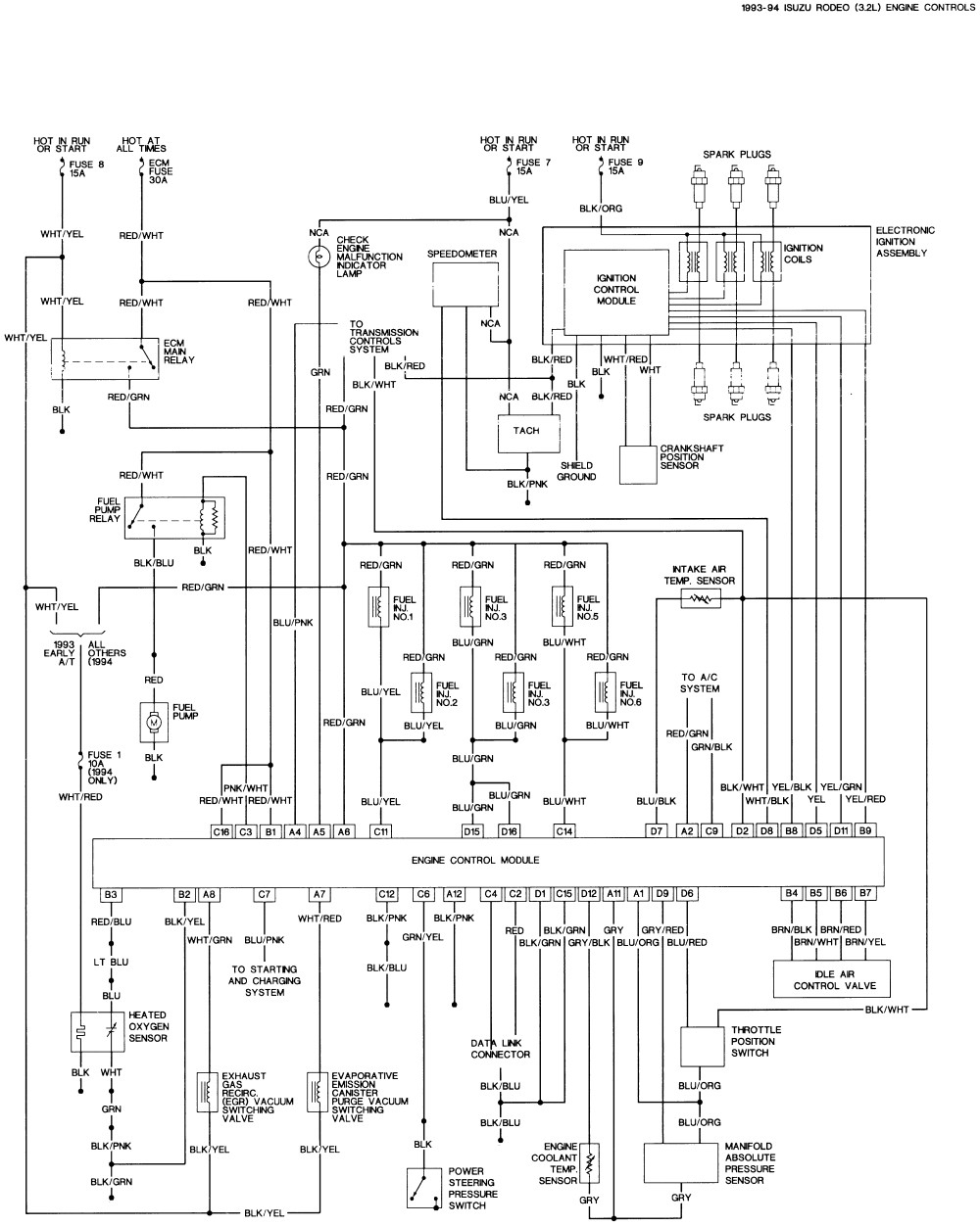 1993 Isuzu Pickup Wiring Schematic Wiring Diagram Schema God Shape A God Shape A Atmosphereconcept It