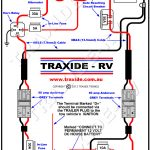 Jayco Camper Wiring   Wiring Diagrams Hubs   Travel Trailer Battery Wiring Diagram
