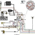 Jeep Wiring Harness   Data Wiring Diagram Today   Model A Wiring Diagram