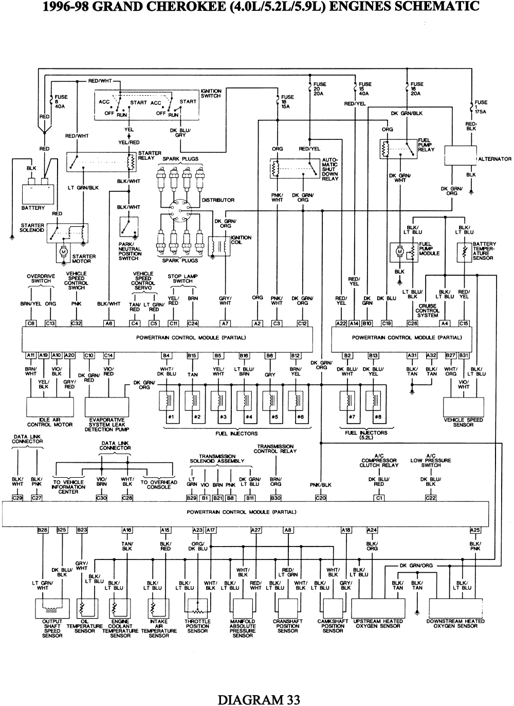 Jeep Wrangler Stereo Wiring Diagram - Roc-Grp - 1995 Jeep Cherokee Wiring Diagram