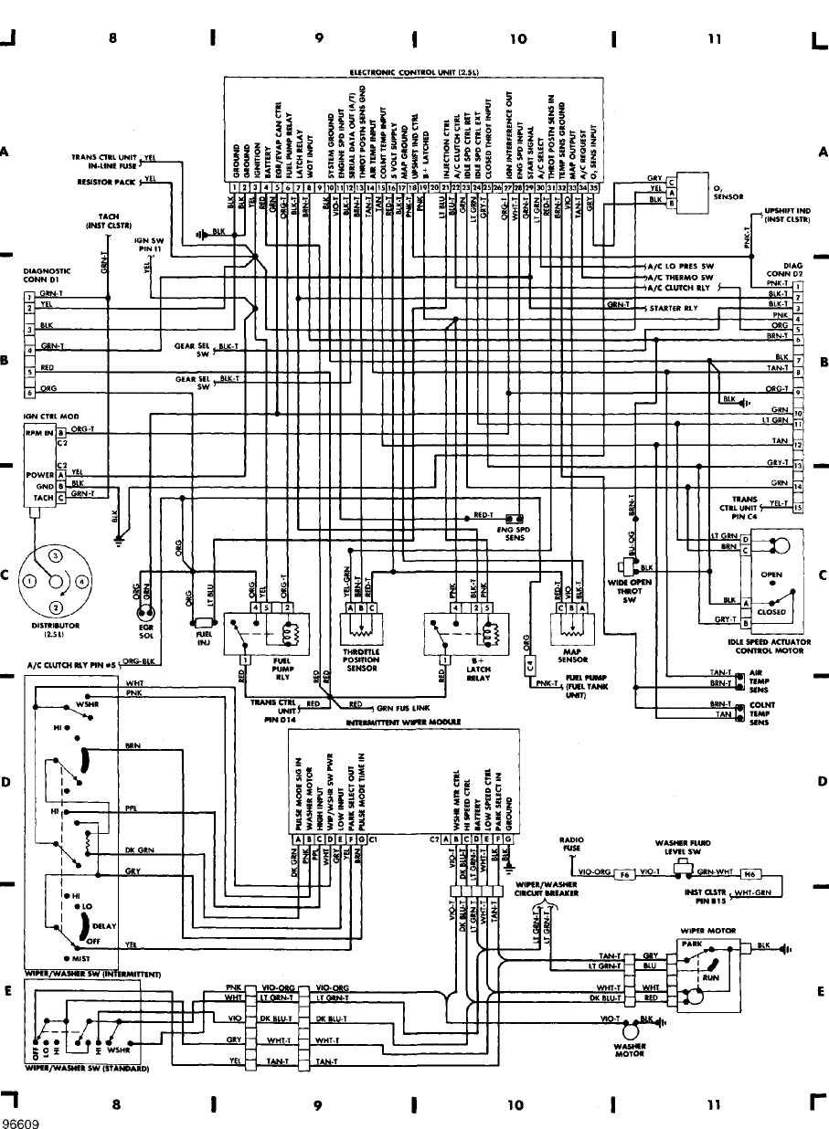 Jeep Xj Console Wiring | Wiring Diagram - Jeep Wrangler Wiring Diagram Free