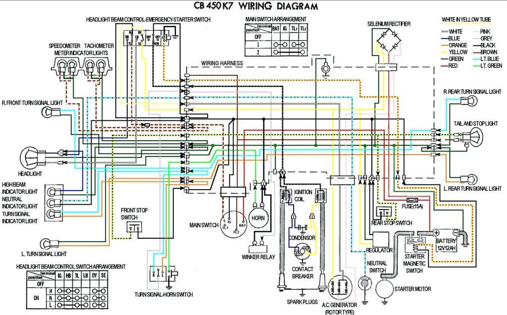Schema Kia Visto Wiring Diagram Book