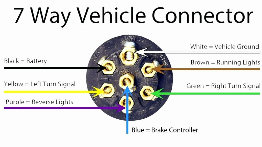 Junctin 7 Way Wiring Diagram