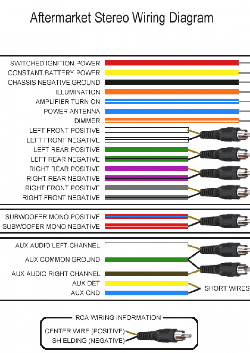 Jvc Car Stereo Wiring Diagram Color On Images Free Download And - Jvc Wiring Diagram